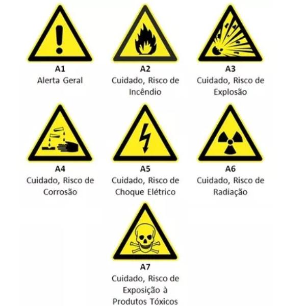 Placa fotoluminescente risco alerta
